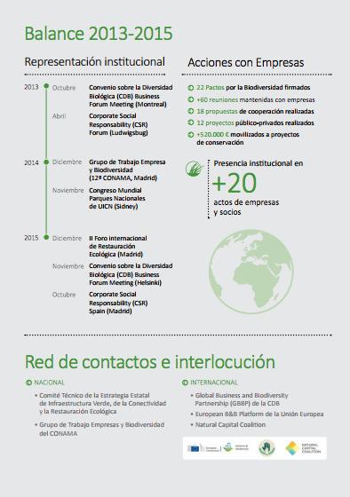 Acciones_Informe1_IEEB
